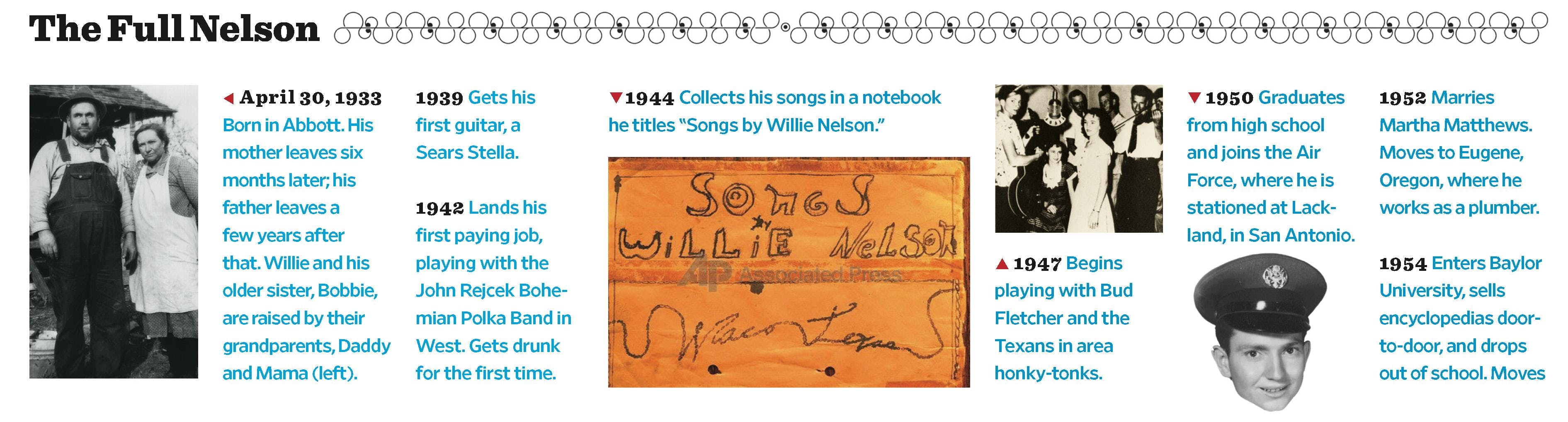 Willies God - 0011