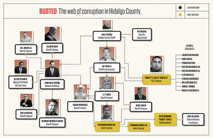 BUSTED_Hidalgo-County-Infographic_680