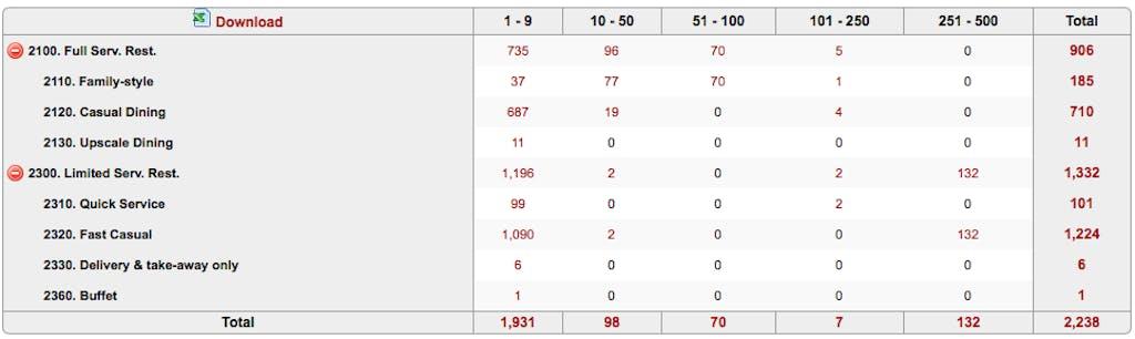 CHD BBQ Numbers