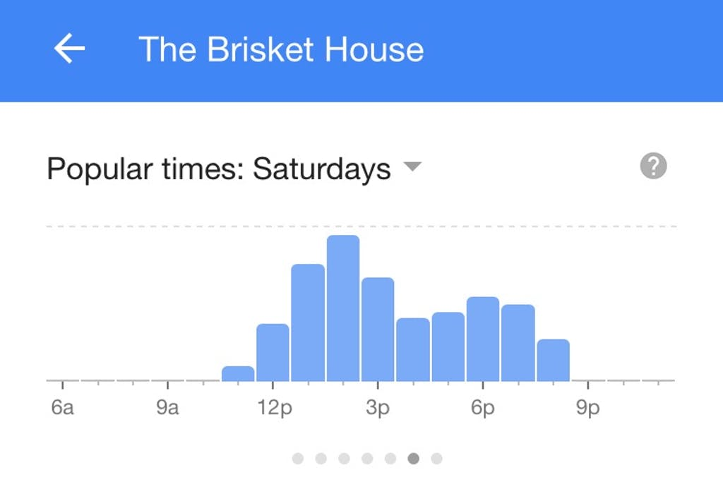 Google Brisket House 02
