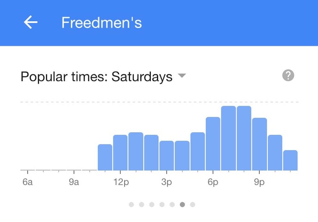 Google Freedmens 01
