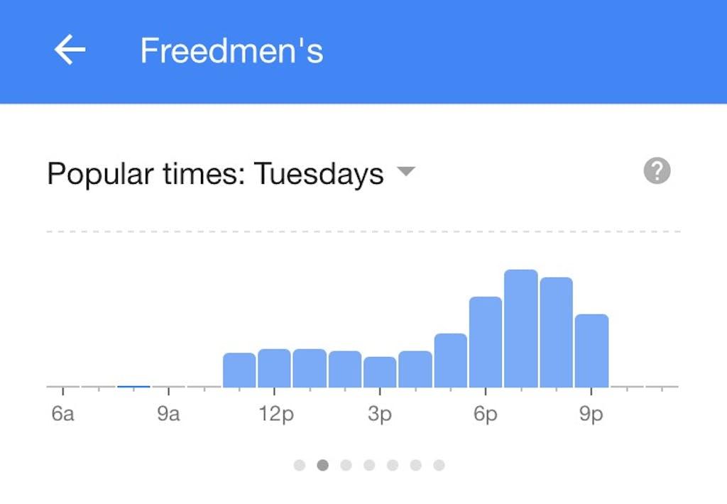 Google Freedmens 02