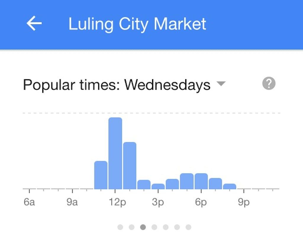 Google Luling 01