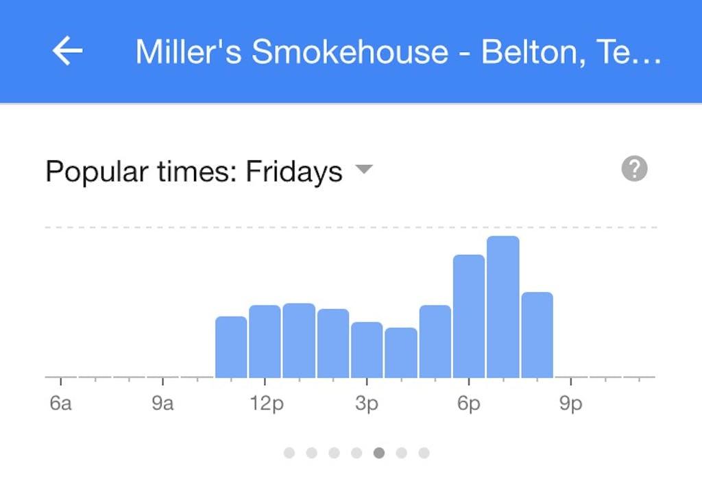Google Millers 02