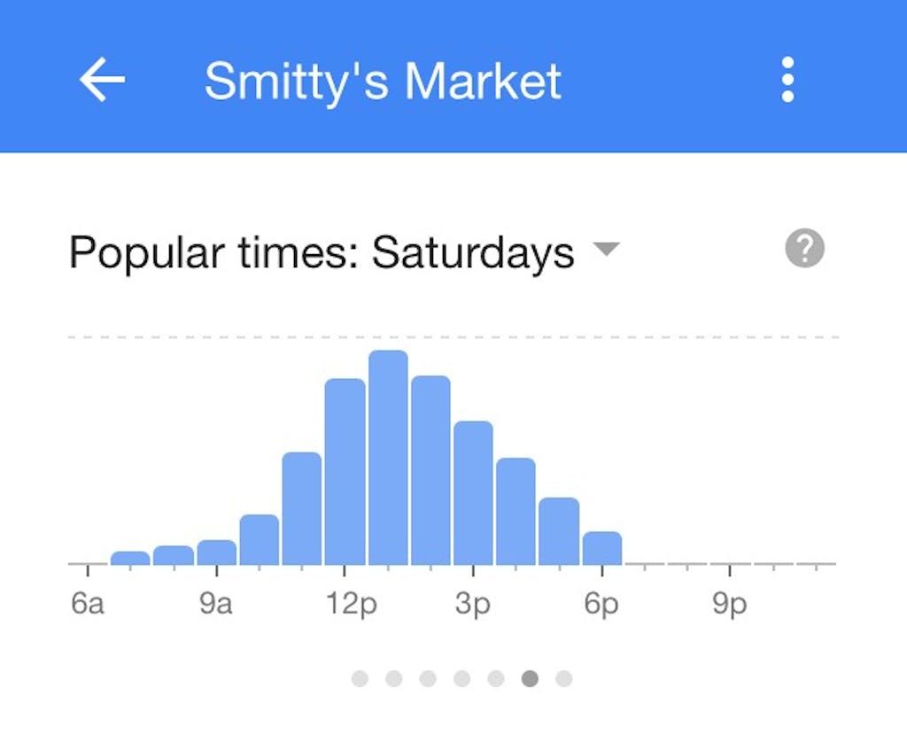 Google Smittys 01