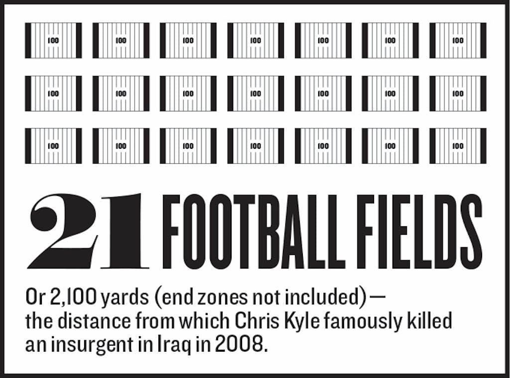 Stats_Football