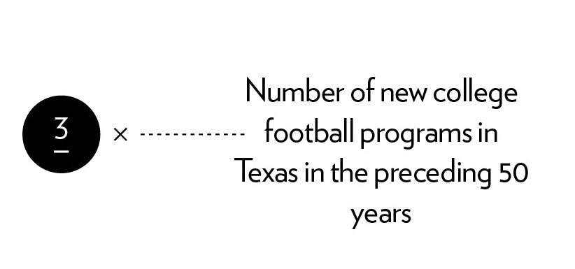 3: Number of new college football programs in Texas in the preceding 50 years.