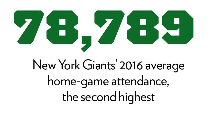 78,789: New York Giants' 2016 average home-game attendance, the second highest.