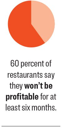 dining statistic