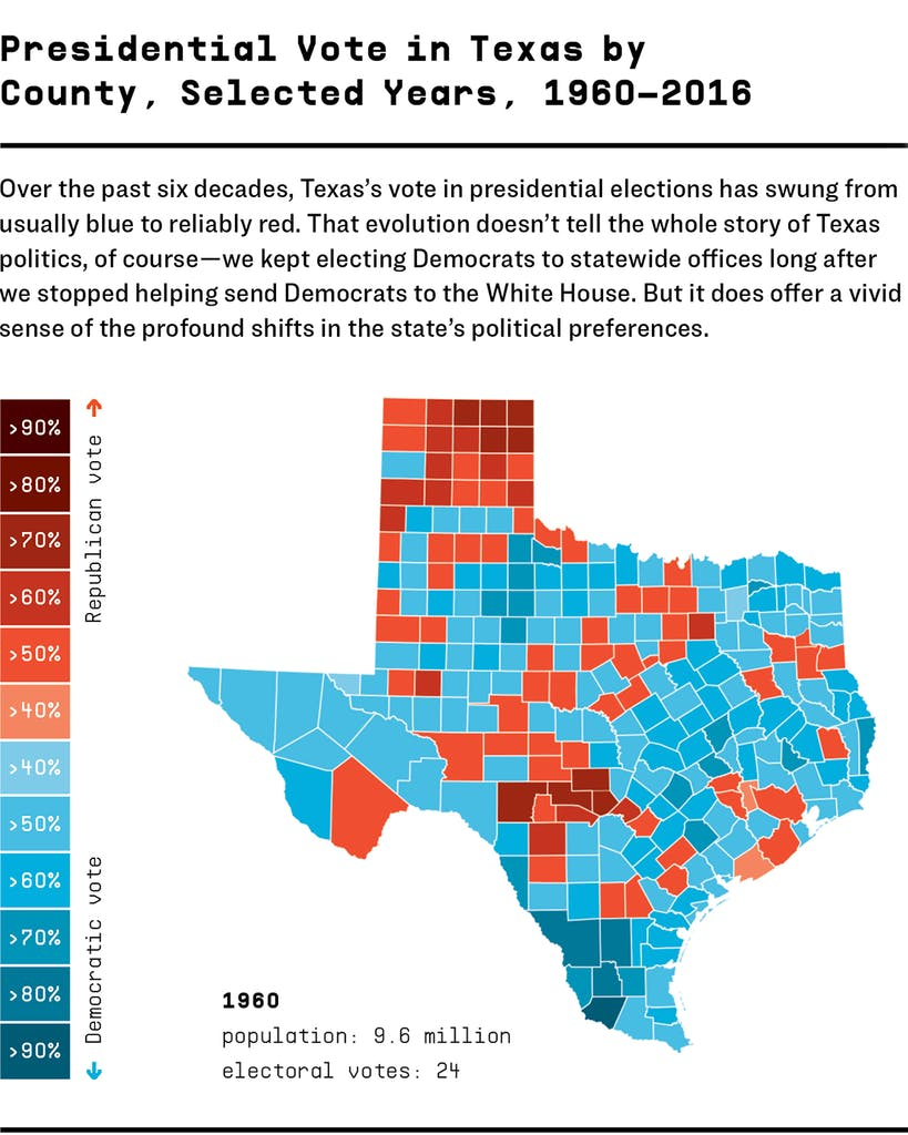 1960 voting in Texas