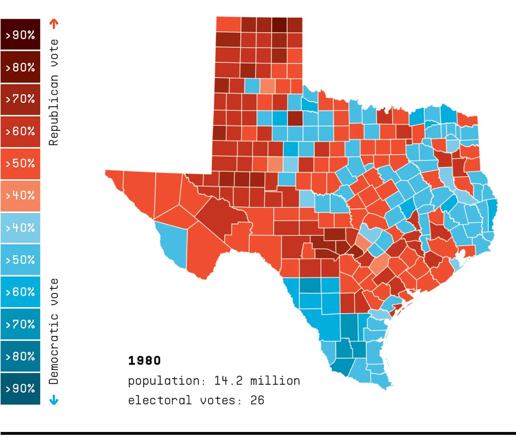 1980 voting in texas
