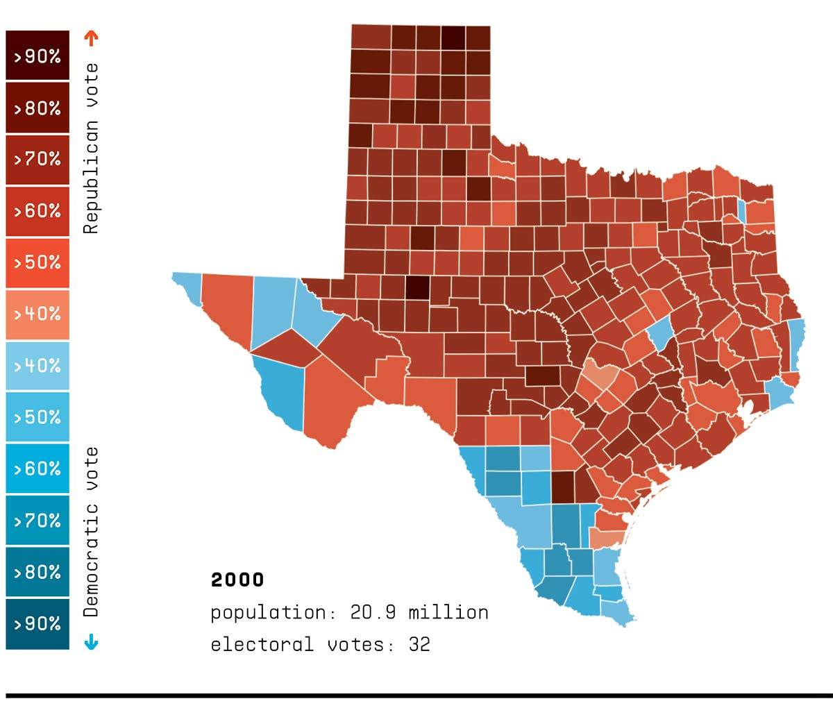 2000 voting in texas
