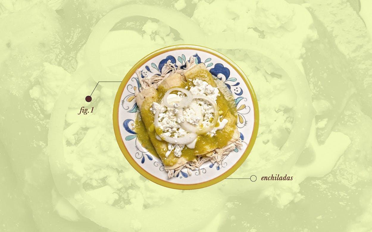 Enchiladas Tex-Mexplainer